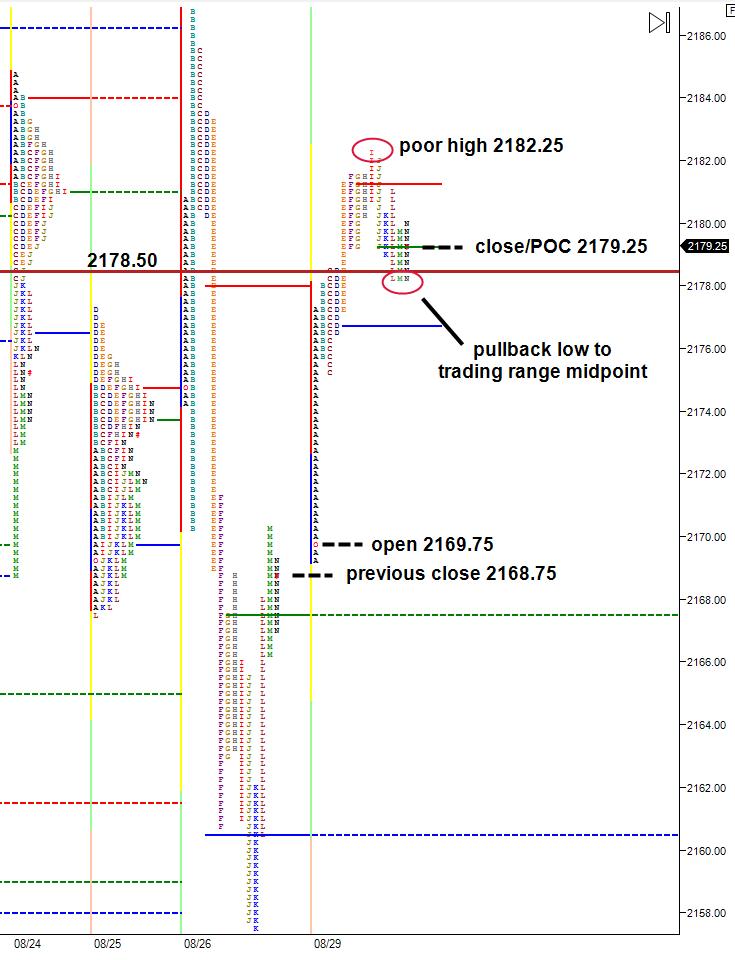 short-covering-back-into-trading-range