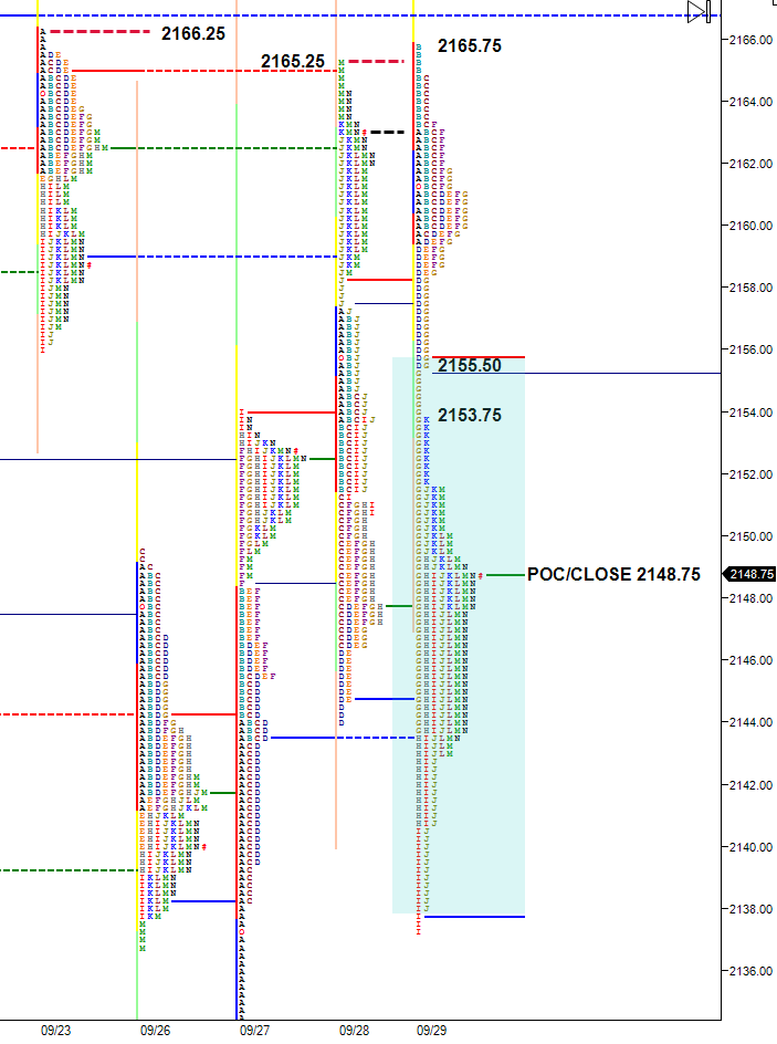 es-double-distribution-selloff